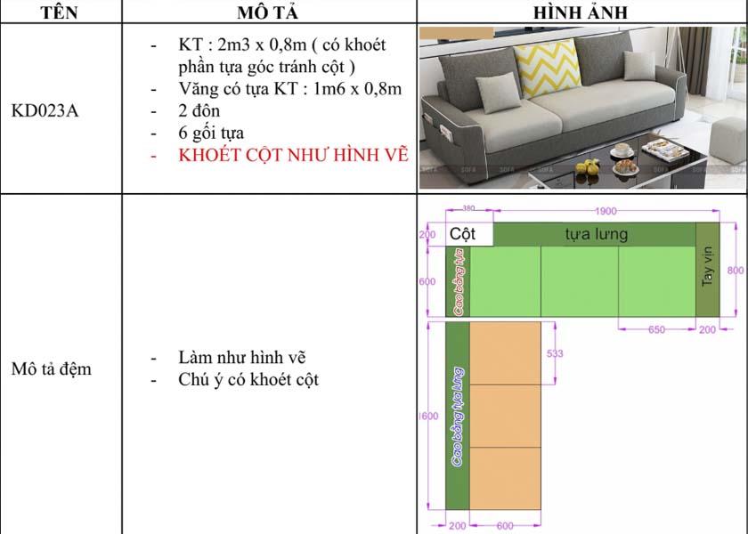 địa chỉ bán sofa căn hộ chung cư