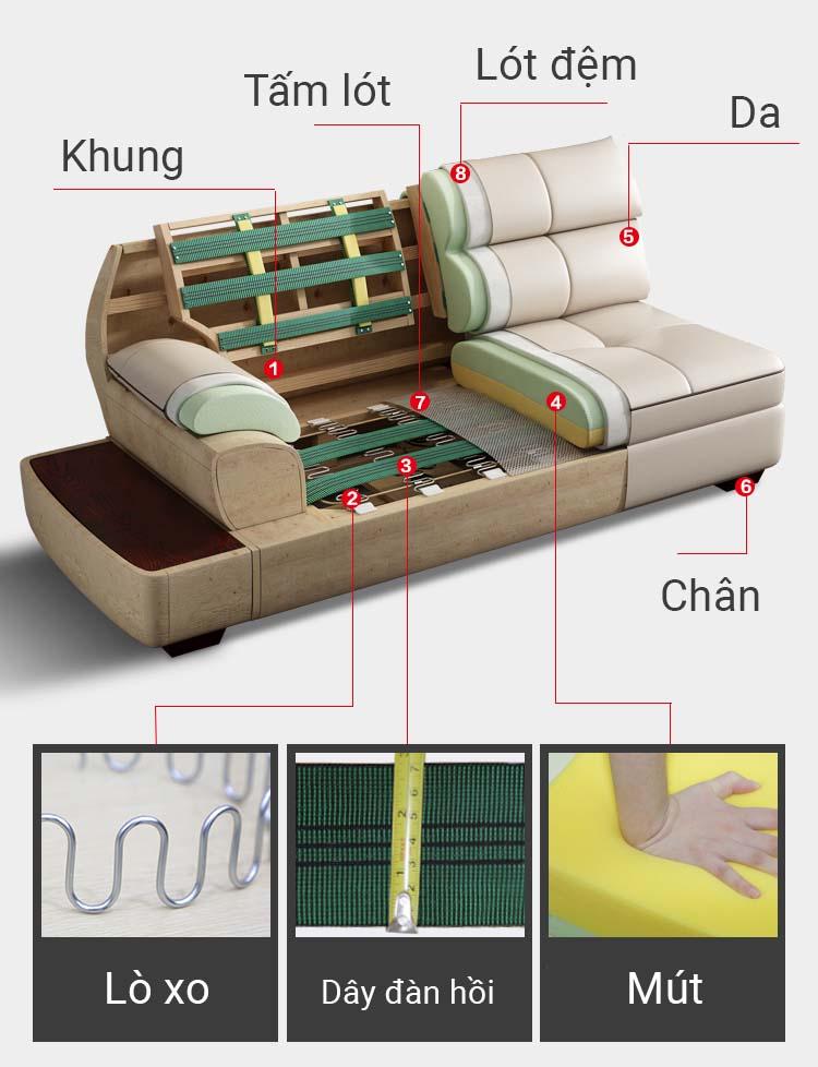 cấu tạo sofa da