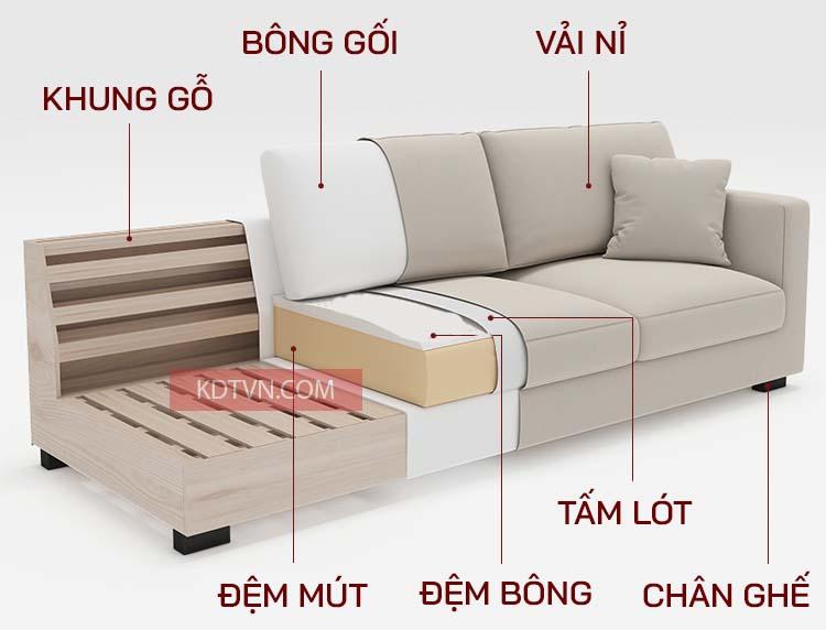 Cấu tạo sofa văng